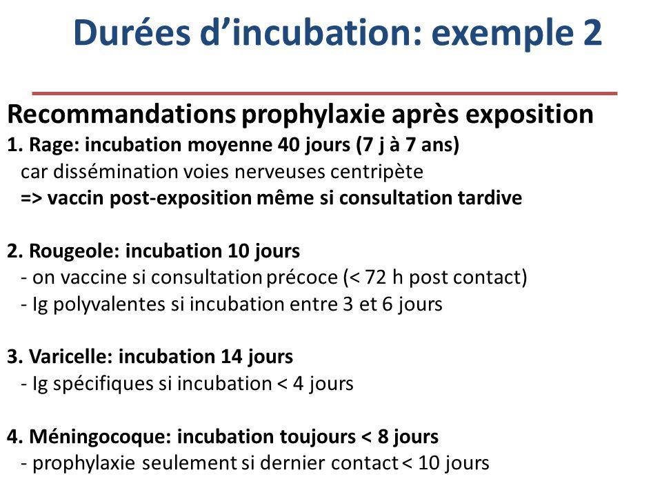 Durées d'incubation: exemple 2
