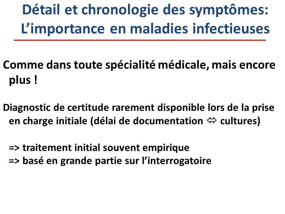 Détail et chronologie des symptômes: L'importance en maladies infectieuses
