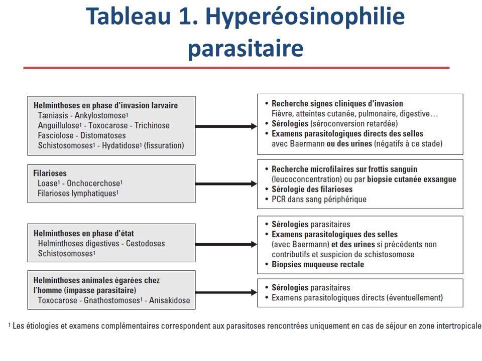Tableau 1. Hyperéosinophilie parasitaire
