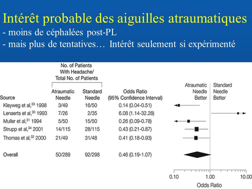 Intérêt probable des aiguilles atraumatiques - moins de céphalées post-PL - mais plus de tentatives… Intérêt seulement si expérimenté