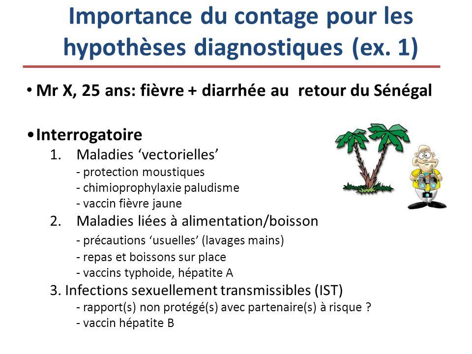 Importance du contage pour les hypothèses diagnostiques (ex. 1)