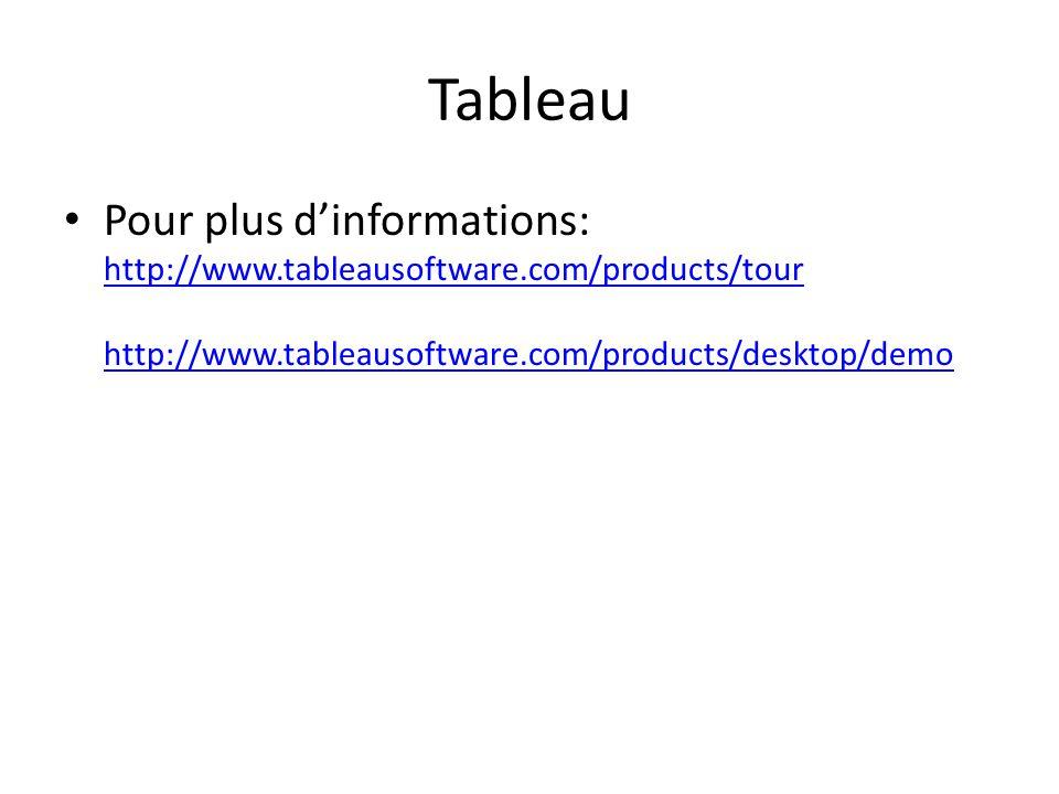 Tableau Pour plus d'informations: http://www.tableausoftware.com/products/tour http://www.tableausoftware.com/products/desktop/demo.