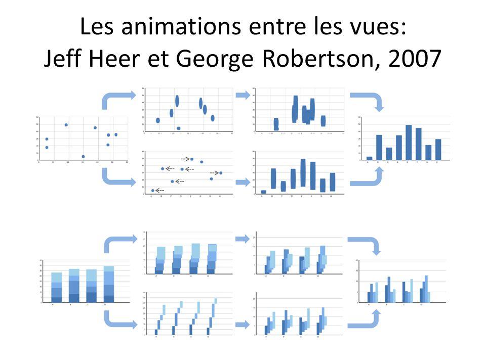 Les animations entre les vues: Jeff Heer et George Robertson, 2007