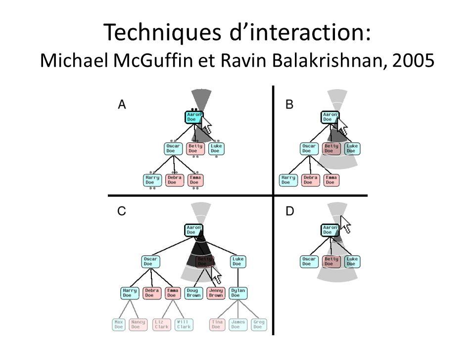 Techniques d'interaction: Michael McGuffin et Ravin Balakrishnan, 2005