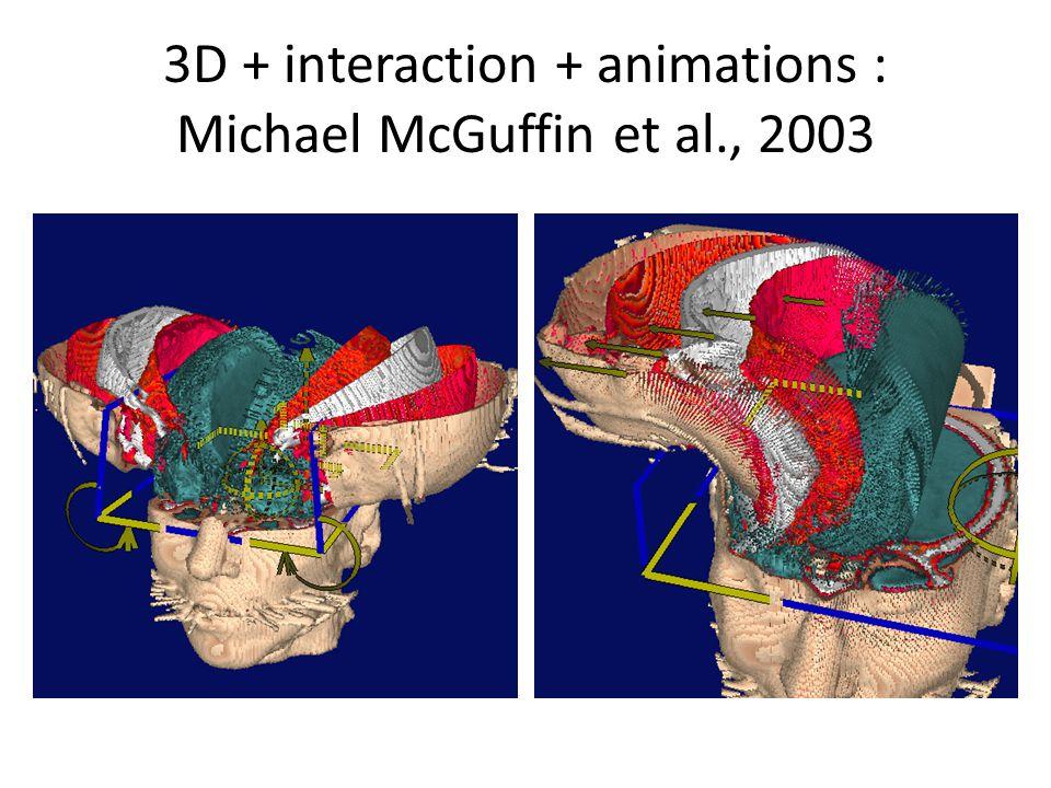 3D + interaction + animations : Michael McGuffin et al., 2003