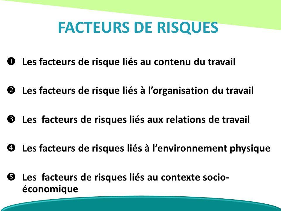 FACTEURS DE RISQUES Les facteurs de risque liés au contenu du travail.  Les facteurs de risque liés à l'organisation du travail.