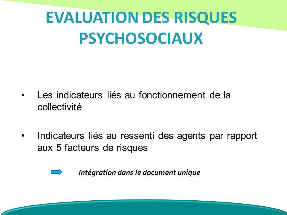 EVALUATION DES RISQUES PSYCHOSOCIAUX