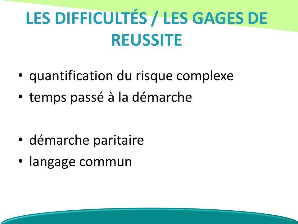 LES DIFFICULTÉS / LES GAGES DE REUSSITE