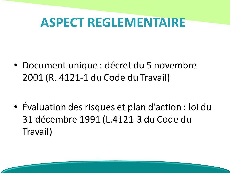 ASPECT REGLEMENTAIRE Document unique : décret du 5 novembre 2001 (R. 4121-1 du Code du Travail)