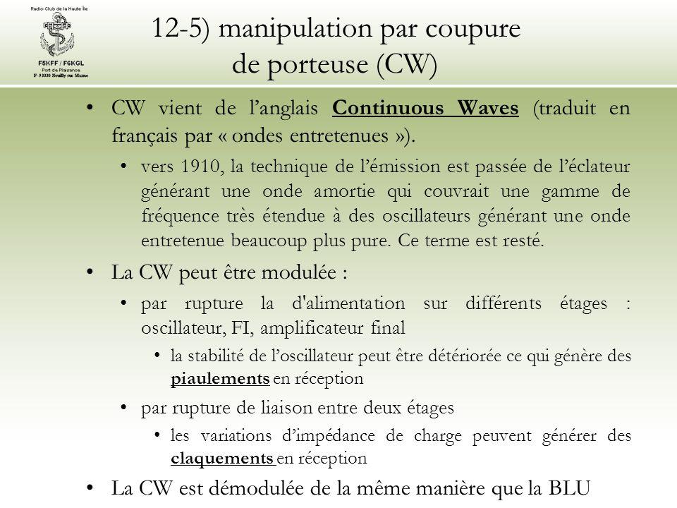12-5) manipulation par coupure de porteuse (CW)