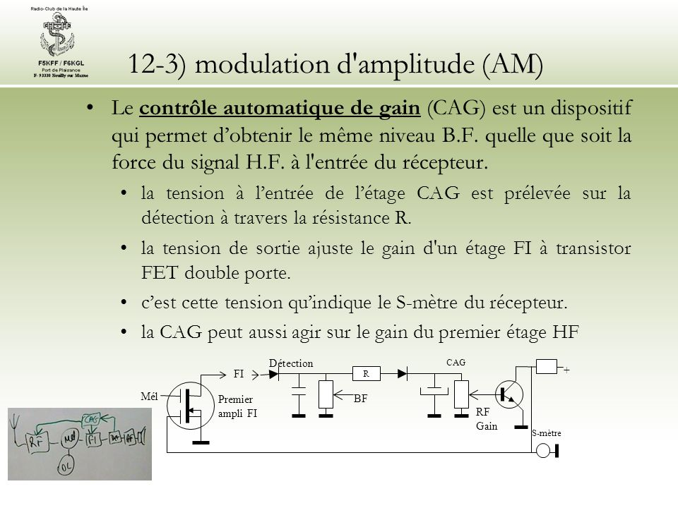 12-3) modulation d amplitude (AM)