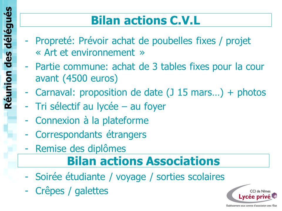 Bilan actions Associations