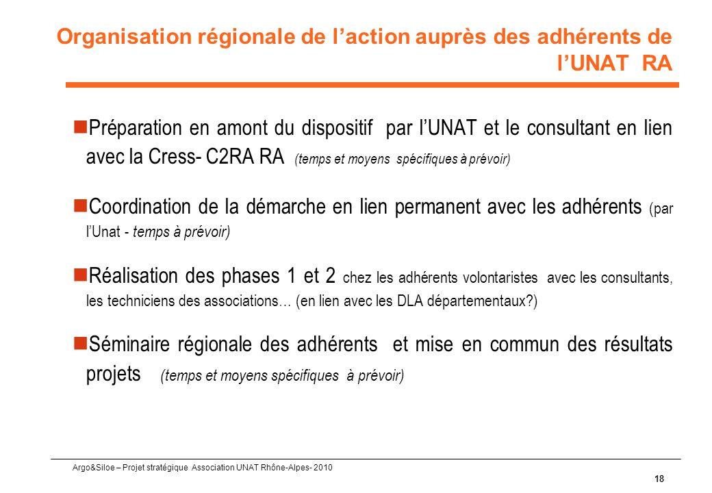 Organisation régionale de l'action auprès des adhérents de l'UNAT RA