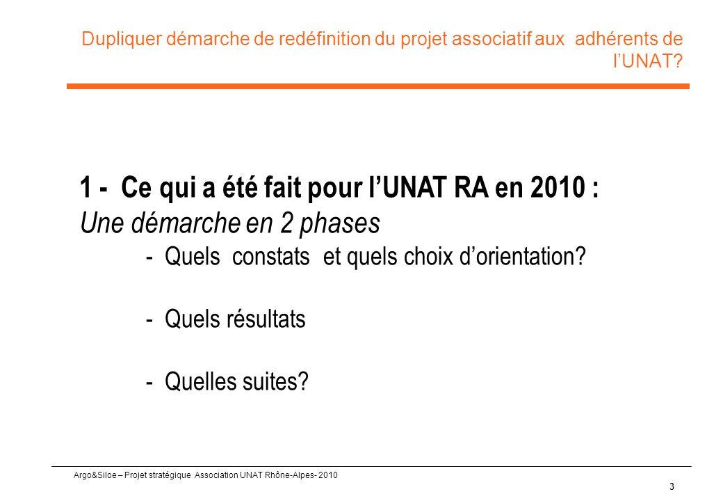 1 - Ce qui a été fait pour l'UNAT RA en 2010 :