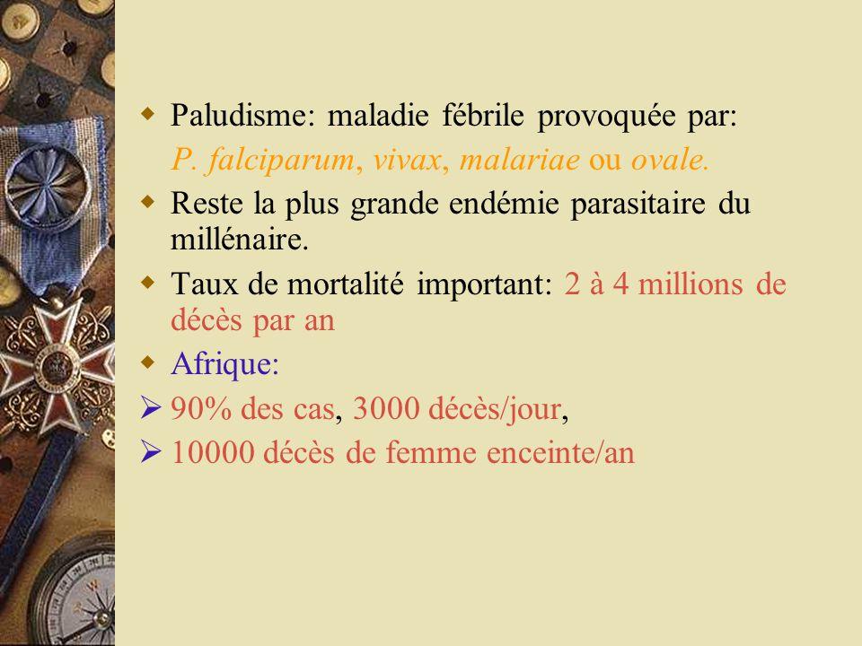 Paludisme: maladie fébrile provoquée par: