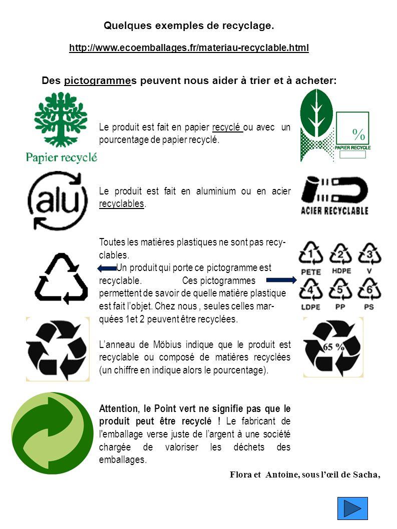 % Quelques exemples de recyclage.