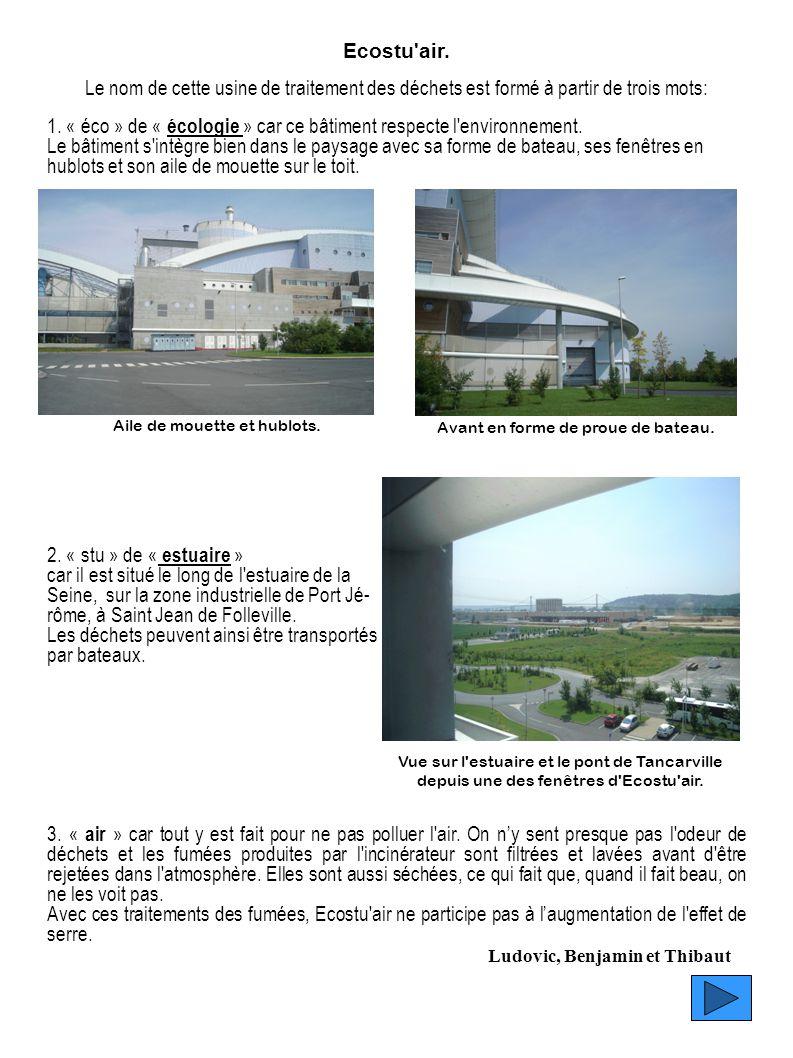 1. « éco » de « écologie » car ce bâtiment respecte l environnement.