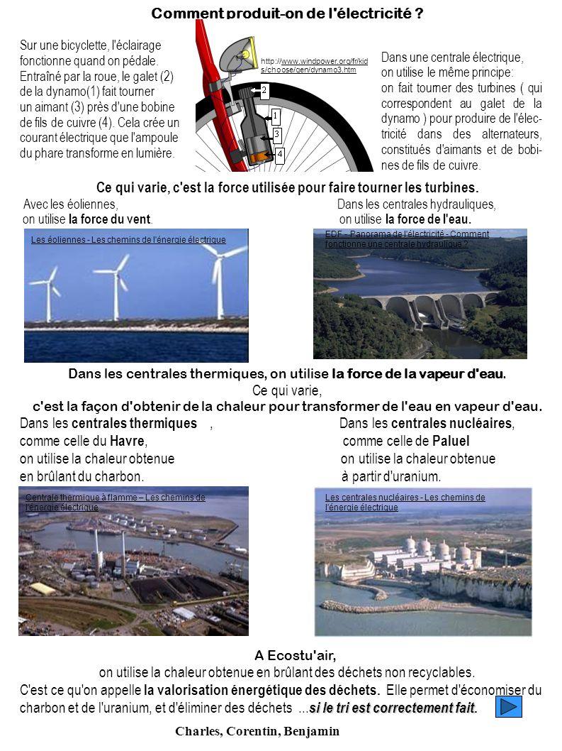 Comment produit-on de l électricité