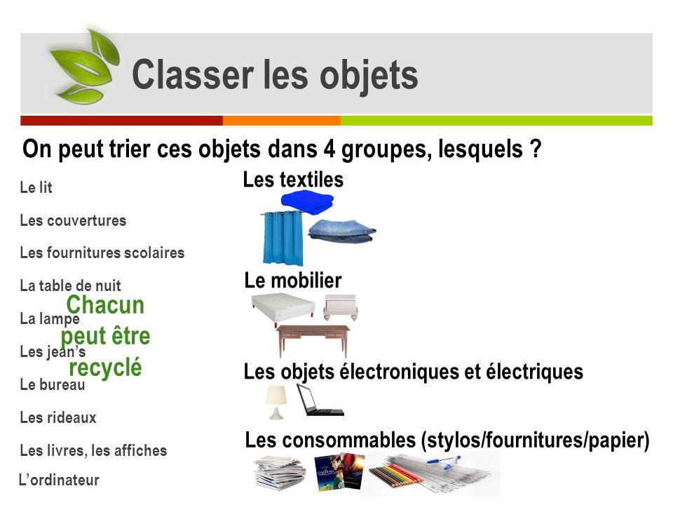 Classer les objets On peut trier ces objets dans 4 groupes, lesquels