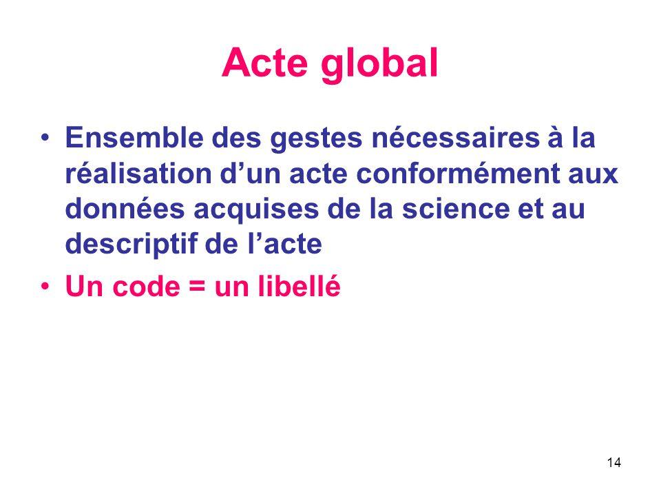 Acte global Ensemble des gestes nécessaires à la réalisation d'un acte conformément aux données acquises de la science et au descriptif de l'acte.