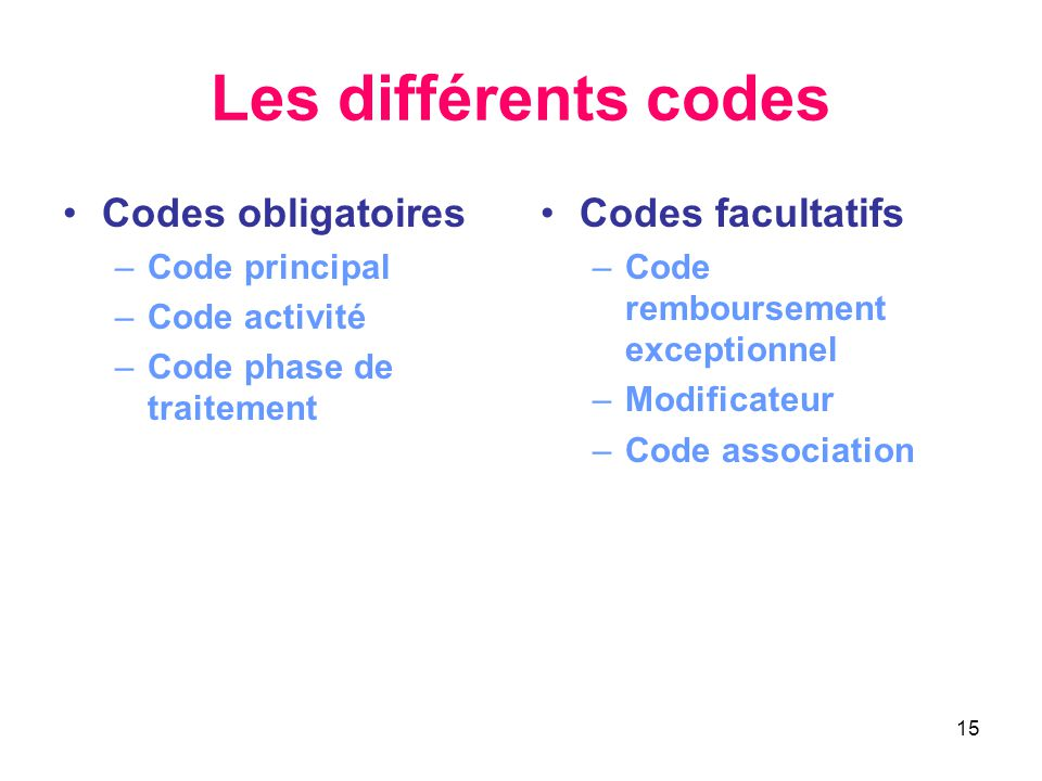 Les différents codes Codes obligatoires Codes facultatifs
