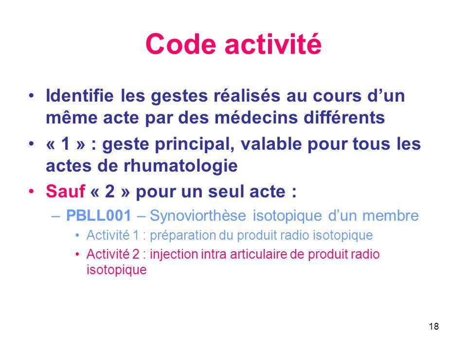 Code activité Identifie les gestes réalisés au cours d'un même acte par des médecins différents.