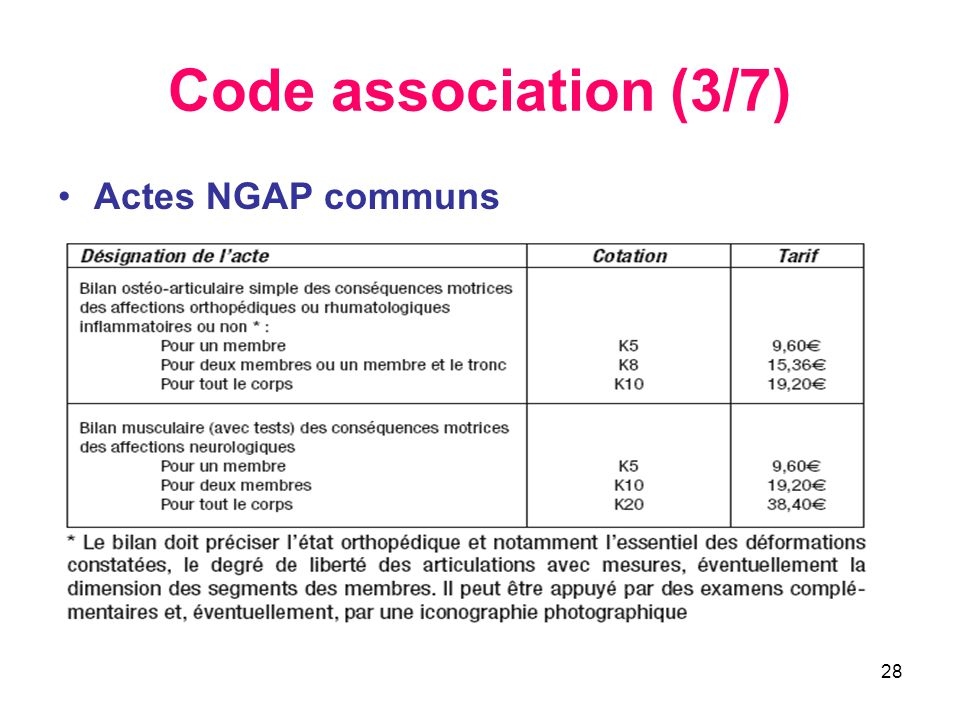 Code association (3/7) Actes NGAP communs