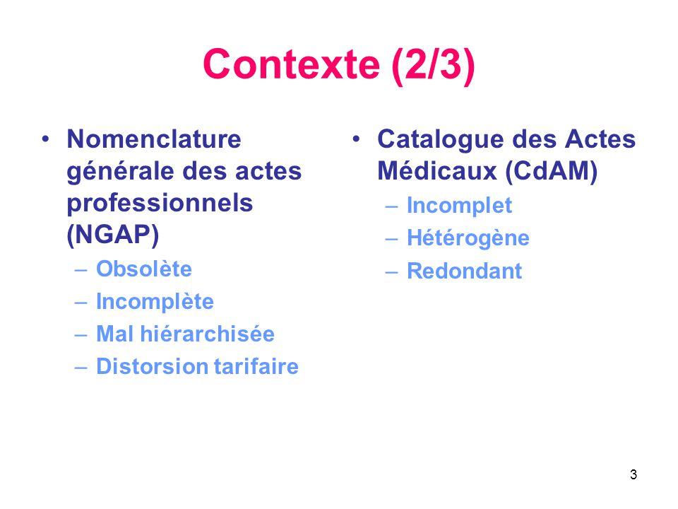 Contexte (2/3) Nomenclature générale des actes professionnels (NGAP)