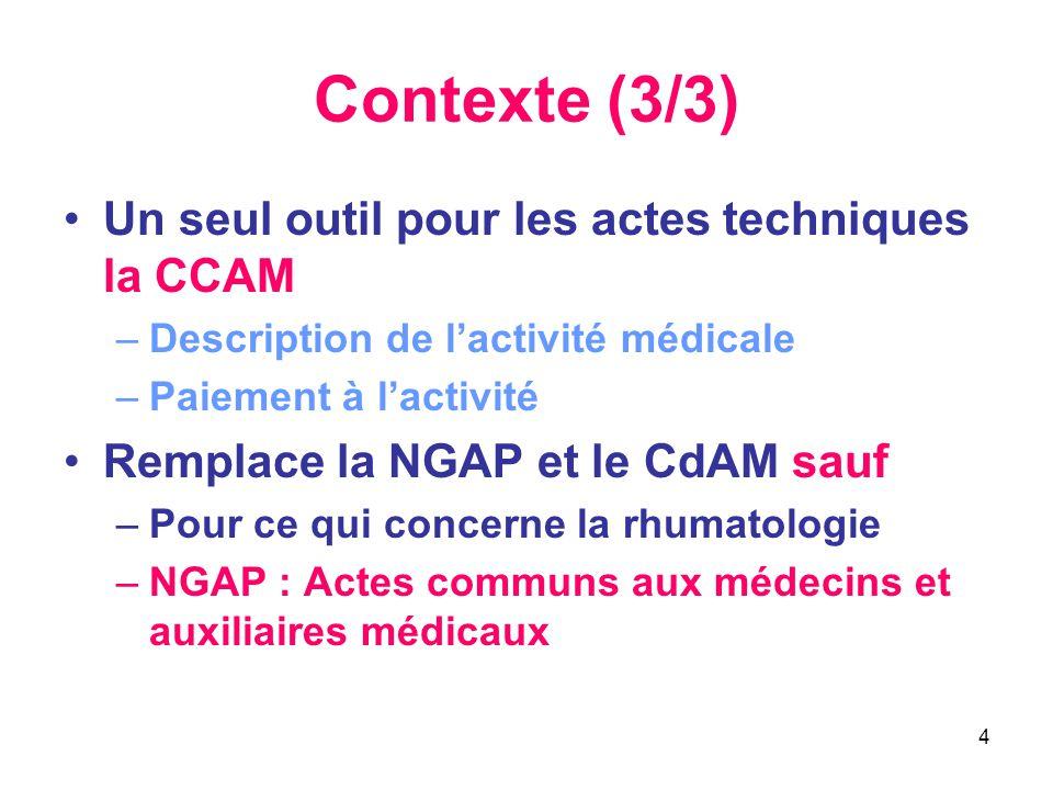 Contexte (3/3) Un seul outil pour les actes techniques la CCAM