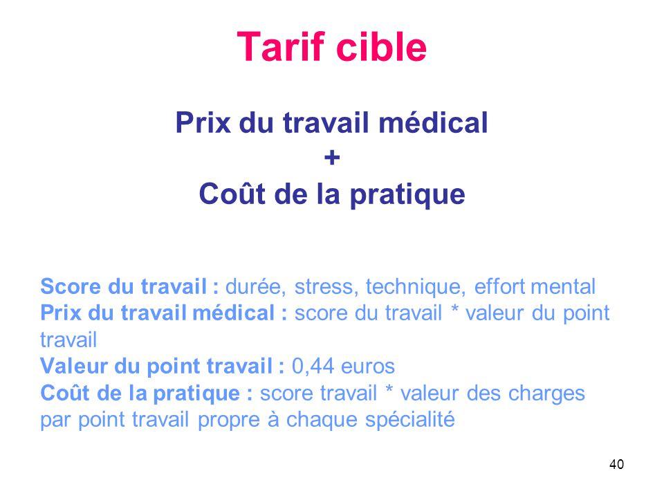 Prix du travail médical
