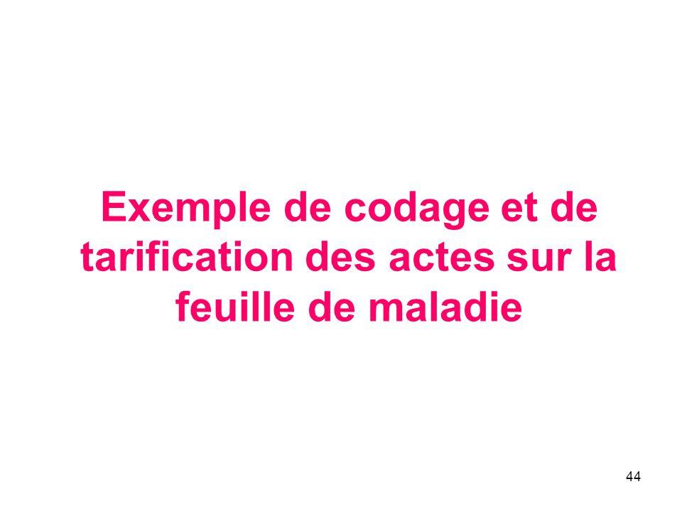Exemple de codage et de tarification des actes sur la feuille de maladie
