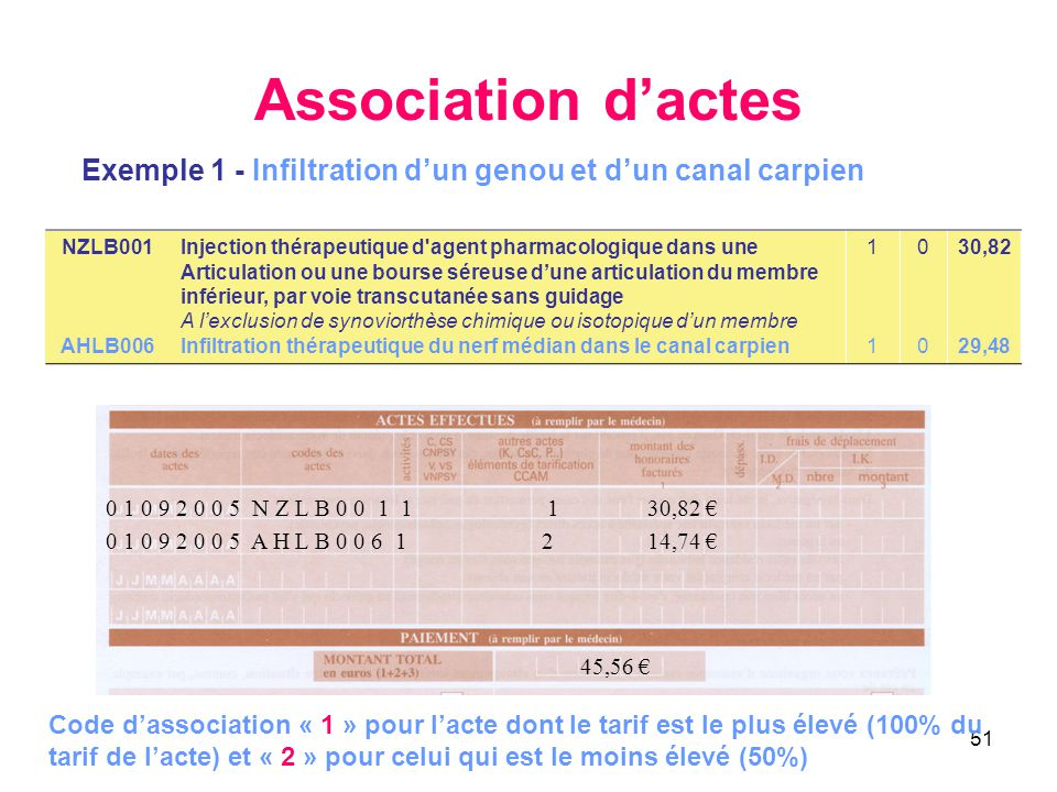Association d'actes Exemple 1 - Infiltration d'un genou et d'un canal carpien. NZLB001. AHLB006.
