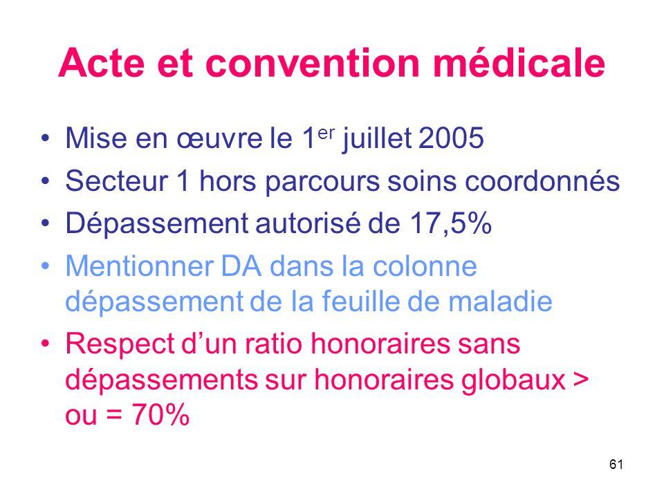 Acte et convention médicale