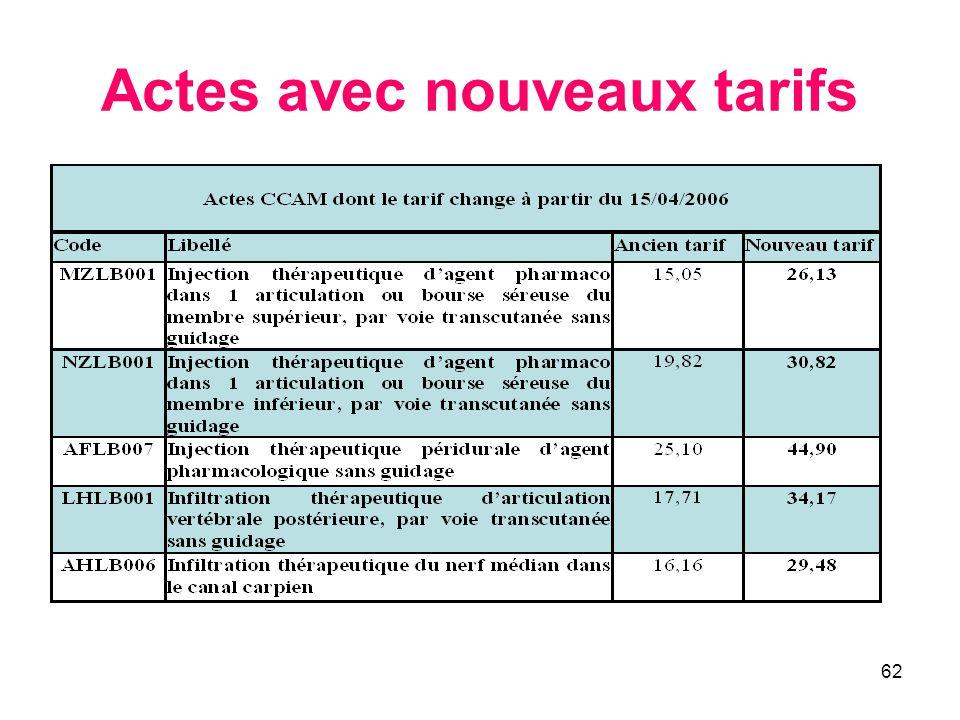 Actes avec nouveaux tarifs