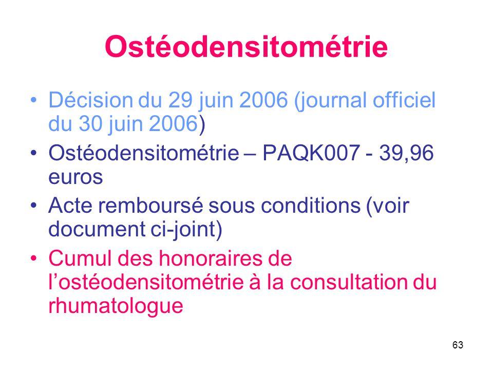 Ostéodensitométrie Décision du 29 juin 2006 (journal officiel du 30 juin 2006) Ostéodensitométrie – PAQK007 - 39,96 euros.
