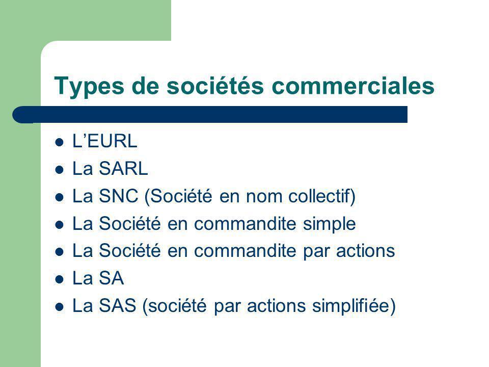 Types de sociétés commerciales