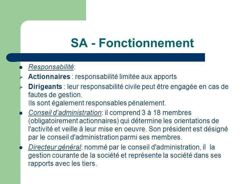 SA - Fonctionnement Responsabilité: