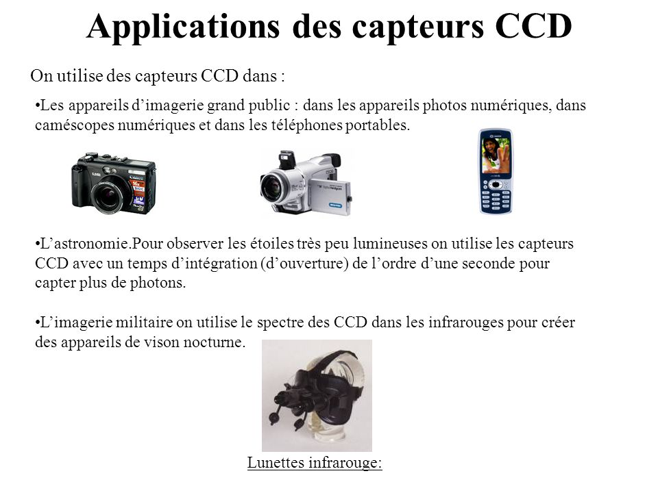 Applications des capteurs CCD