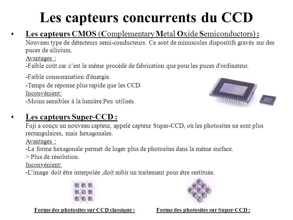 Les capteurs concurrents du CCD