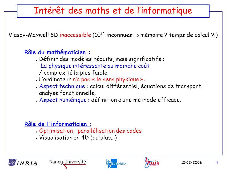 Intérêt des maths et de l'informatique