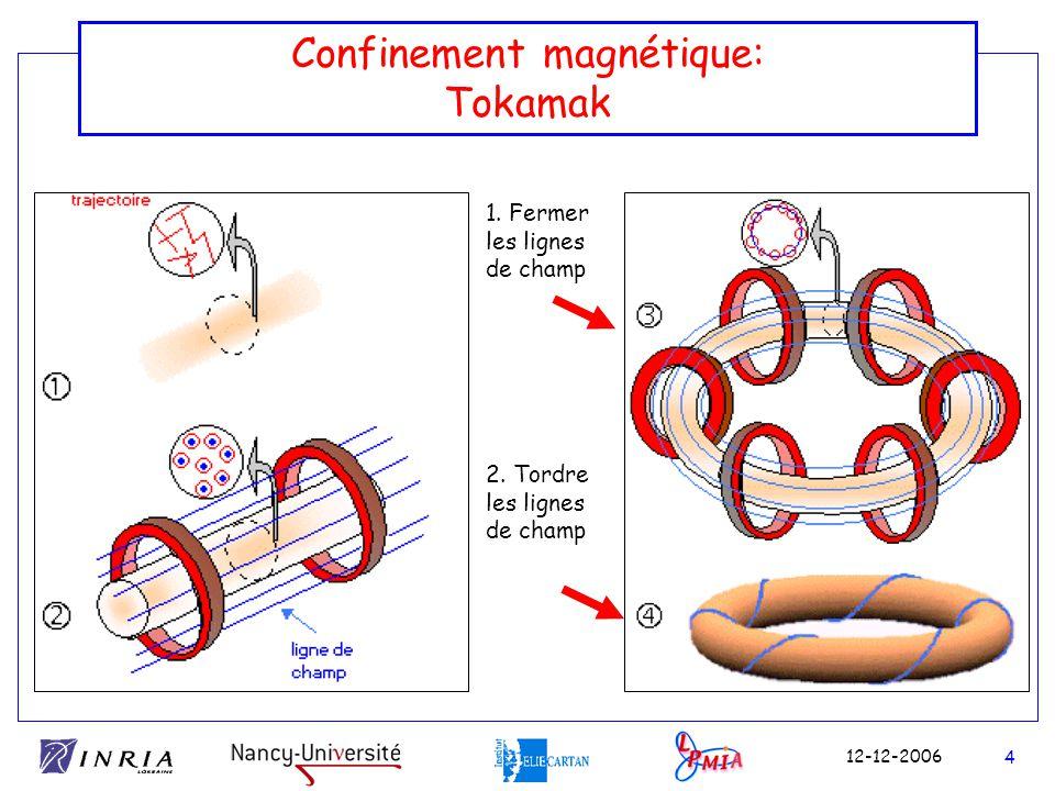 Confinement magnétique: Tokamak