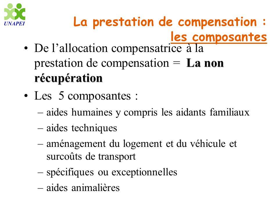 La prestation de compensation : les composantes
