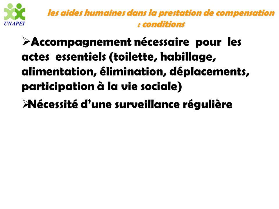 les aides humaines dans la prestation de compensation : conditions