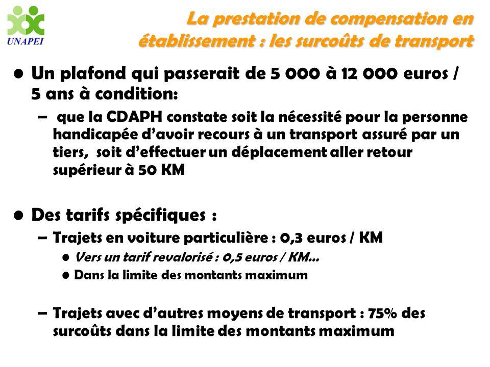 Un plafond qui passerait de 5 000 à 12 000 euros / 5 ans à condition: