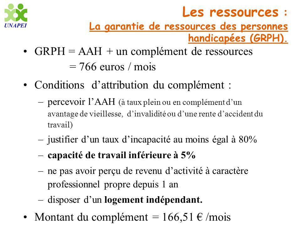 Les ressources : La garantie de ressources des personnes handicapées (GRPH).