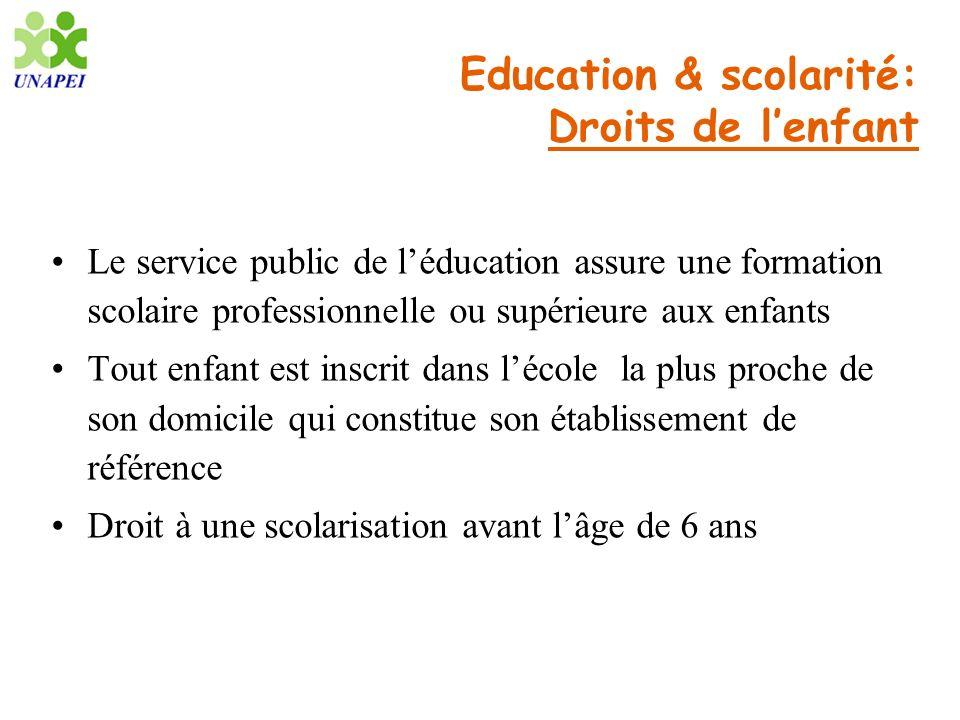 Education & scolarité: Droits de l'enfant