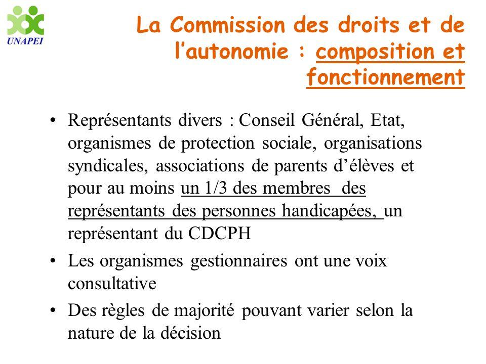 La Commission des droits et de l'autonomie : composition et fonctionnement