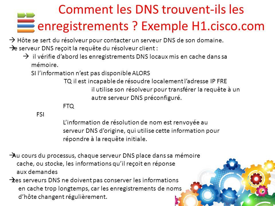 Comment les DNS trouvent-ils les enregistrements. Exemple H1. cisco