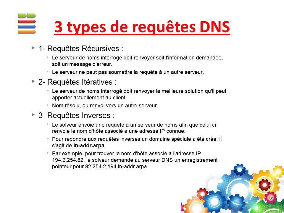 3 types de requêtes DNS