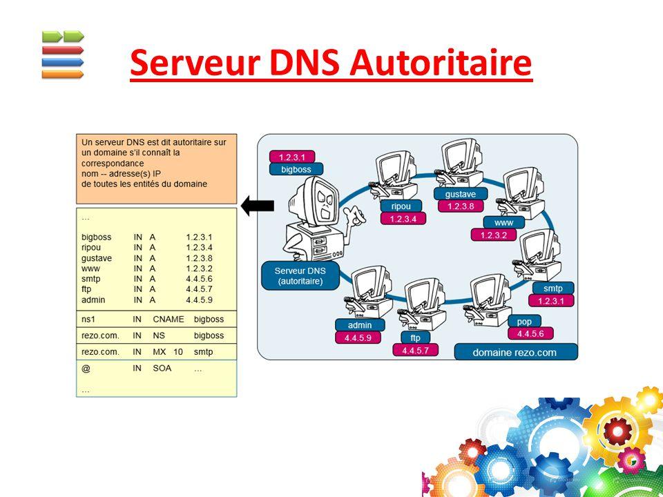 Serveur DNS Autoritaire
